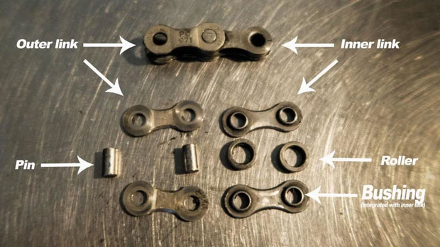 how-to-fix-a-bicycle-chain-1