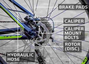 How Does a Brake Rotor Work?