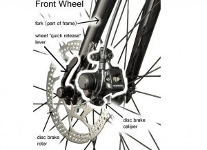 changing brakes and rotors - types