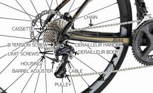 bicycle chain replacement